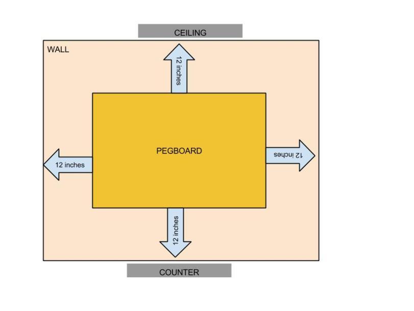 Pegboard schematic GM
